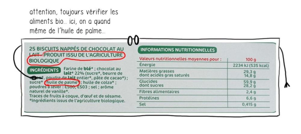 alimentation : les ingrédients à éviter