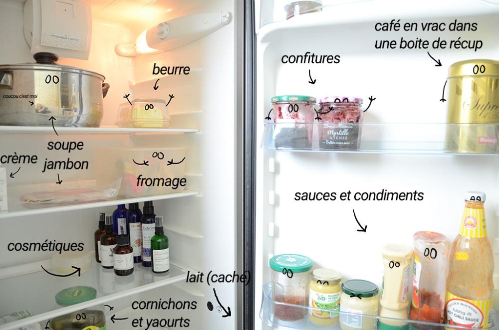 vie sans frigo